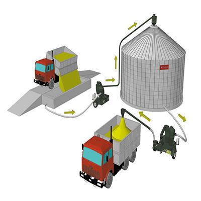 小麦粮ku吸粮机出入粮ku示意图